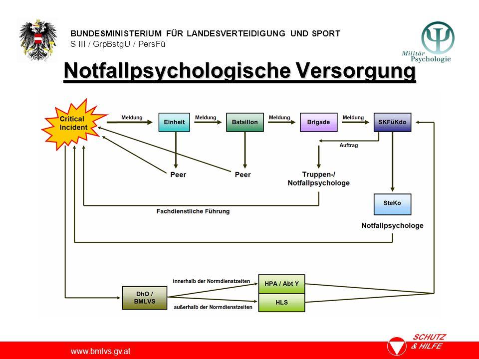 BUNDESMINISTERIUM FÜR LANDESVERTEIDIGUNG UND SPORT S III / GrpBstgU / PersFü www.bmlvs.gv.at Notfallpsychologische Versorgung
