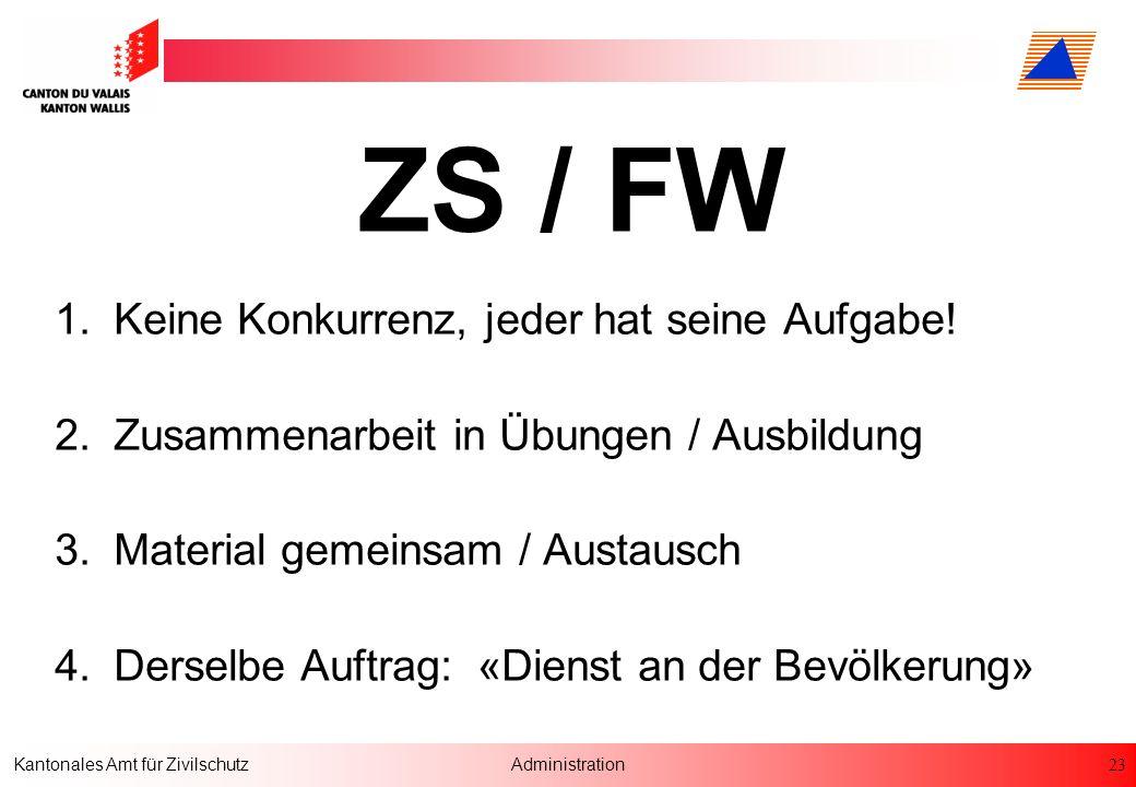 23 Kantonales Amt für ZivilschutzAdministration ZS / FW 1.Keine Konkurrenz, jeder hat seine Aufgabe! 2.Zusammenarbeit in Übungen / Ausbildung 3.Materi
