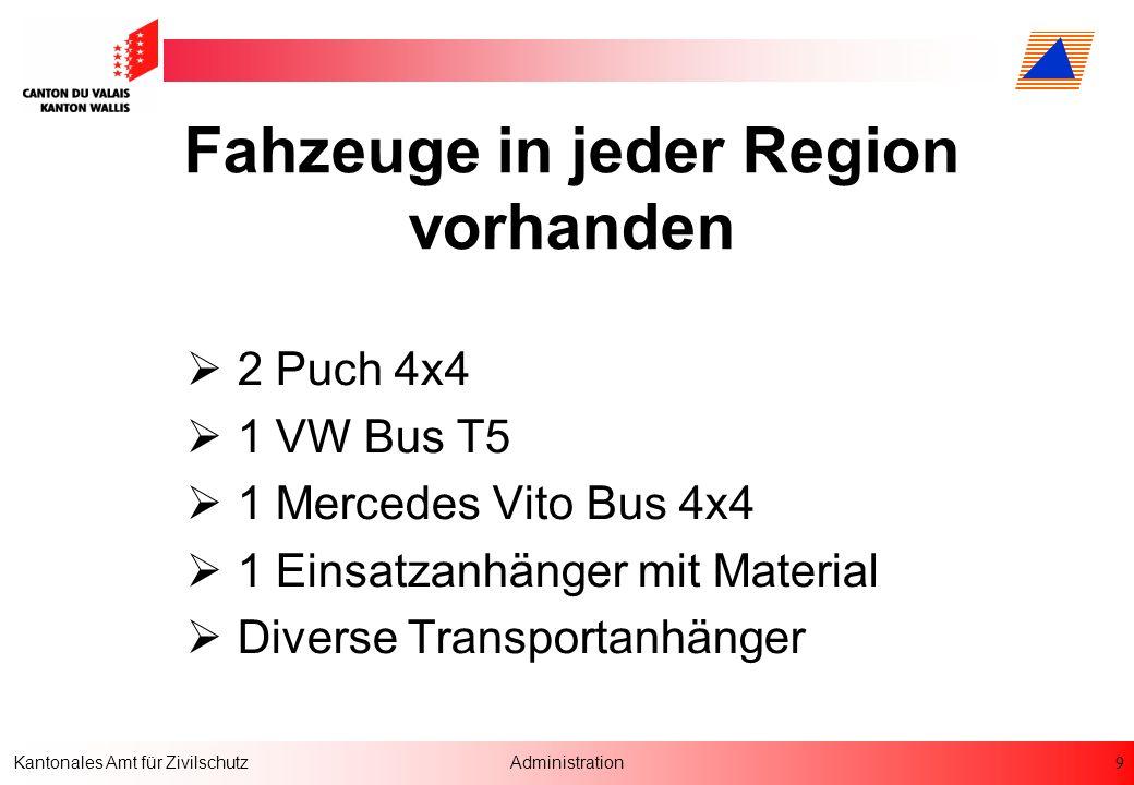 9 Kantonales Amt für ZivilschutzAdministration Fahzeuge in jeder Region vorhanden 2 Puch 4x4 1 VW Bus T5 1 Mercedes Vito Bus 4x4 1 Einsatzanhänger mit