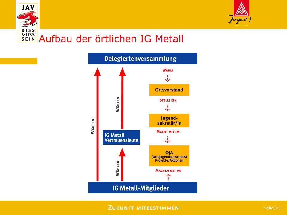 Seite 15 Aufbau der örtlichen IG Metall