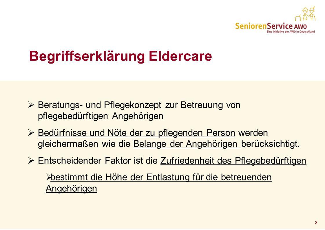 2 Beratungs- und Pflegekonzept zur Betreuung von pflegebedürftigen Angehörigen Bedürfnisse und Nöte der zu pflegenden Person werden gleichermaßen wie