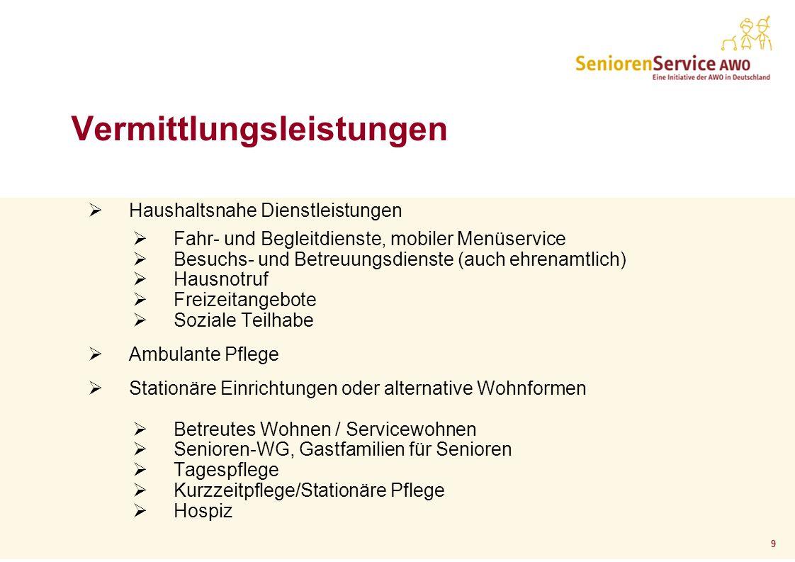 9 Vermittlungsleistungen Haushaltsnahe Dienstleistungen Fahr- und Begleitdienste, mobiler Menüservice Besuchs- und Betreuungsdienste (auch ehrenamtlic