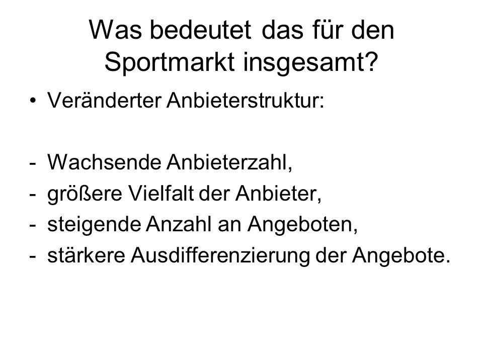 Was bedeutet das für den Sportmarkt insgesamt.