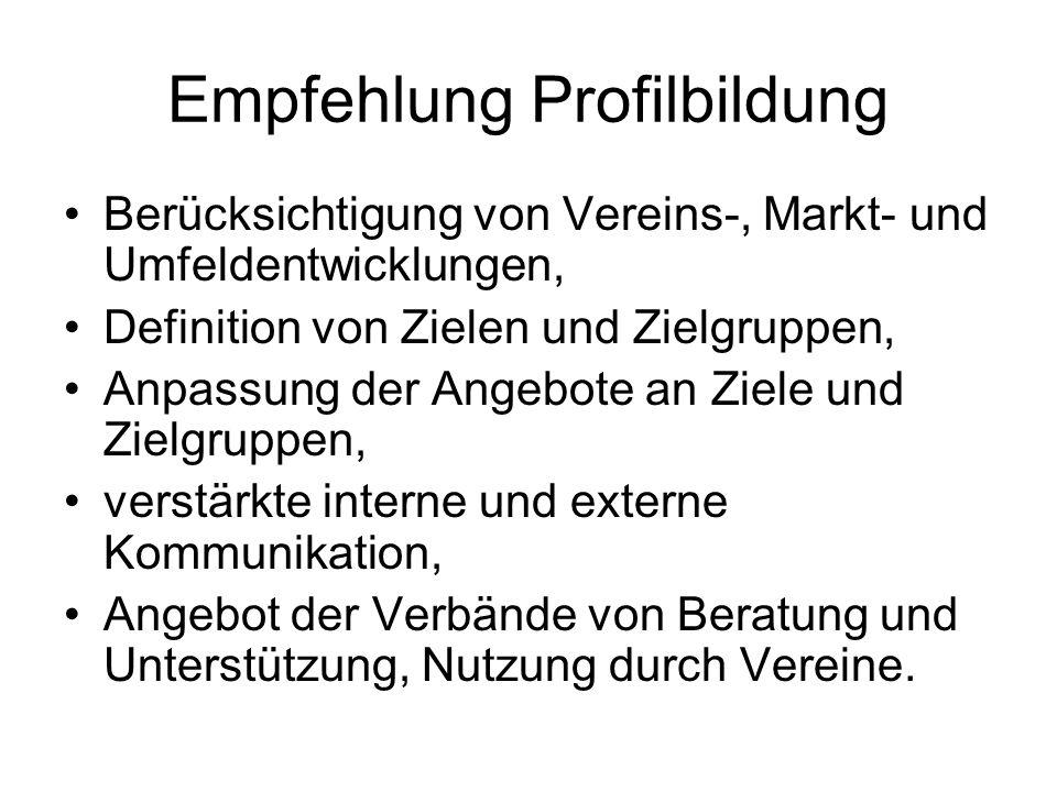 Empfehlung Profilbildung Berücksichtigung von Vereins-, Markt- und Umfeldentwicklungen, Definition von Zielen und Zielgruppen, Anpassung der Angebote an Ziele und Zielgruppen, verstärkte interne und externe Kommunikation, Angebot der Verbände von Beratung und Unterstützung, Nutzung durch Vereine.