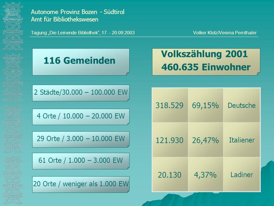 Amt für Bibliothekswesen Bibliotheksverband Südtirol UB Bozen Bibliothek / Phil.- Theol.