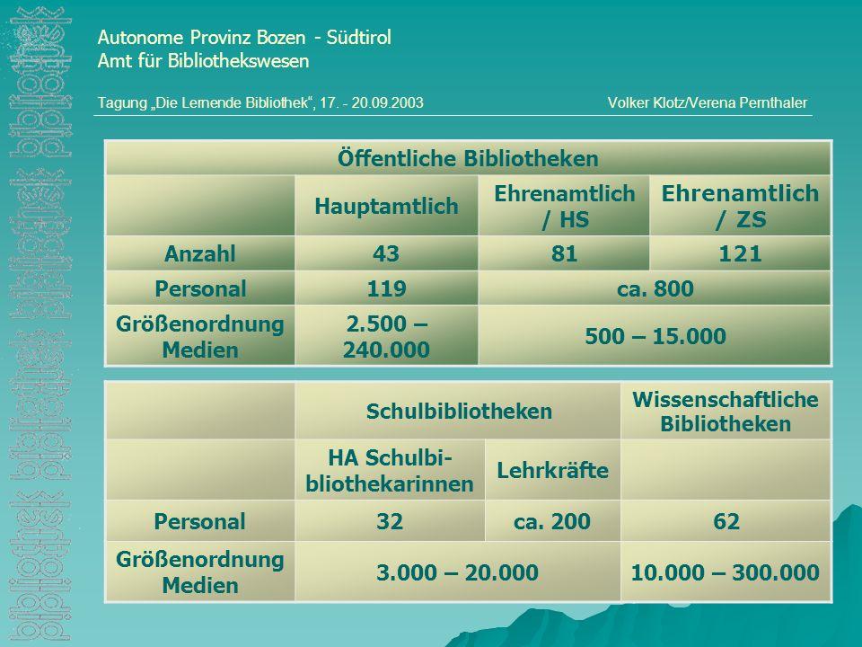 Autonome Provinz Bozen - Südtirol Amt für Bibliothekswesen Tagung Die Lernende Bibliothek, 17.