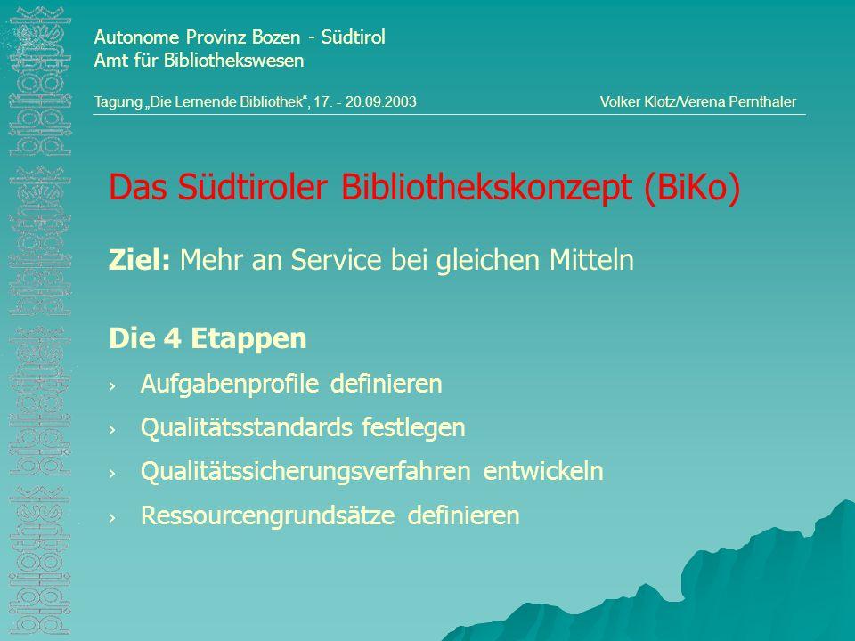 Das Südtiroler Bibliothekskonzept (BiKo) Ziel: Mehr an Service bei gleichen Mitteln Die 4 Etappen Aufgabenprofile definieren Qualitätsstandards festlegen Qualitätssicherungsverfahren entwickeln Ressourcengrundsätze definieren Autonome Provinz Bozen - Südtirol Amt für Bibliothekswesen Tagung Die Lernende Bibliothek, 17.