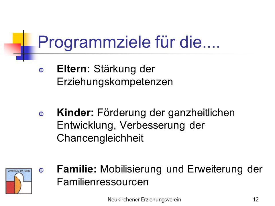 Neukirchener Erziehungsverein12 Programmziele für die.... Eltern: Stärkung der Erziehungskompetenzen Kinder: Förderung der ganzheitlichen Entwicklung,