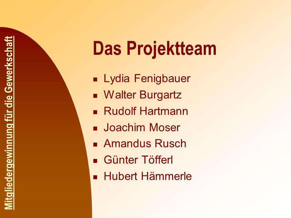 Das Projektteam Lydia Fenigbauer Walter Burgartz Rudolf Hartmann Joachim Moser Amandus Rusch Günter Töfferl Hubert Hämmerle