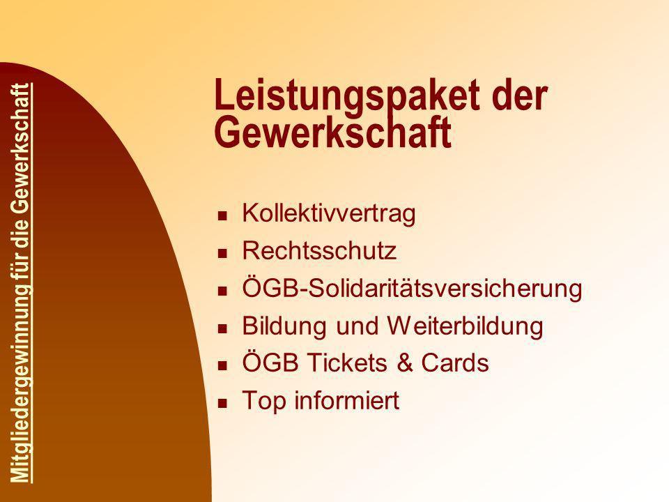 Mitgliedergewinnung für die Gewerkschaft Der Mitgliedsbeitrag Für 1% - 100% betreut.