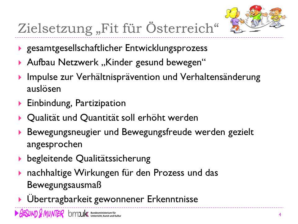4 Zielsetzung Fit für Österreich gesamtgesellschaftlicher Entwicklungsprozess Aufbau Netzwerk Kinder gesund bewegen Impulse zur Verhältnisprävention u