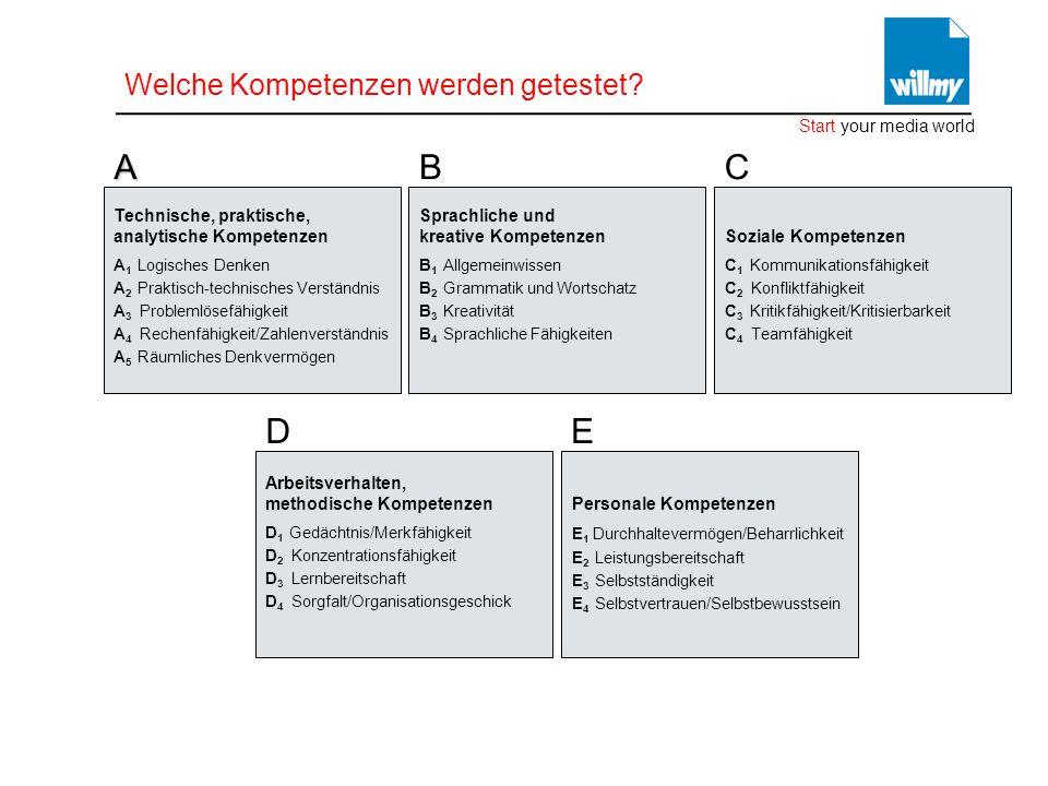 Willmy MediaGroup » » Start your media world Kontakt Willmy Consult & Content GmbH Kristina Ansorge / Andreas Brehm Gutenstetter Str.