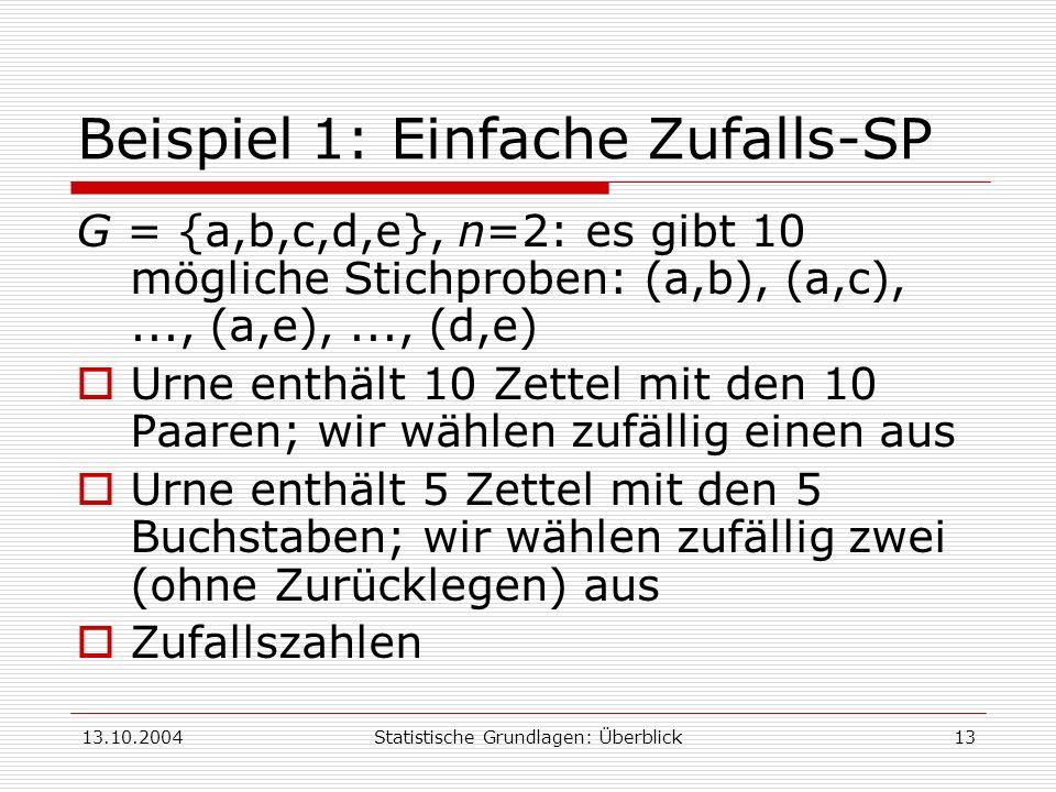 13.10.2004Statistische Grundlagen: Überblick13 Beispiel 1: Einfache Zufalls-SP G = {a,b,c,d,e}, n=2: es gibt 10 mögliche Stichproben: (a,b), (a,c),...