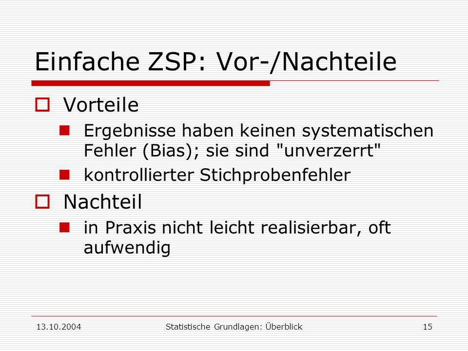 13.10.2004Statistische Grundlagen: Überblick15 Einfache ZSP: Vor-/Nachteile Vorteile Ergebnisse haben keinen systematischen Fehler (Bias); sie sind