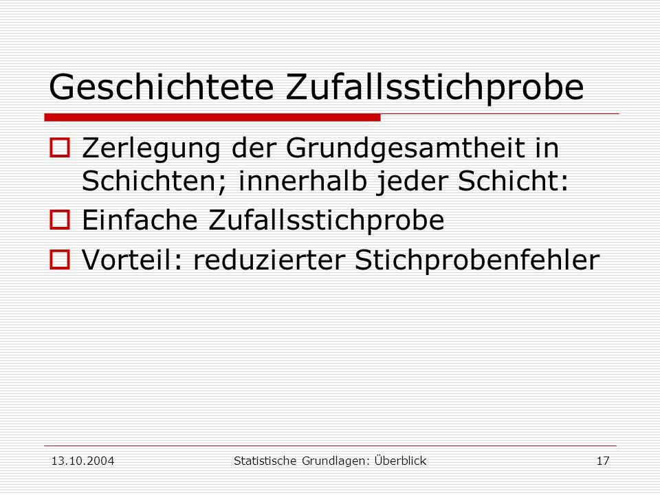 13.10.2004Statistische Grundlagen: Überblick17 Geschichtete Zufallsstichprobe Zerlegung der Grundgesamtheit in Schichten; innerhalb jeder Schicht: Ein