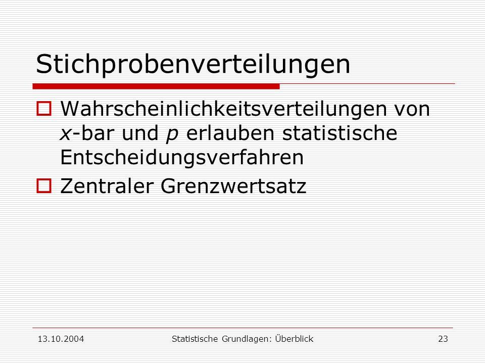 13.10.2004Statistische Grundlagen: Überblick23 Stichprobenverteilungen Wahrscheinlichkeitsverteilungen von x-bar und p erlauben statistische Entscheid