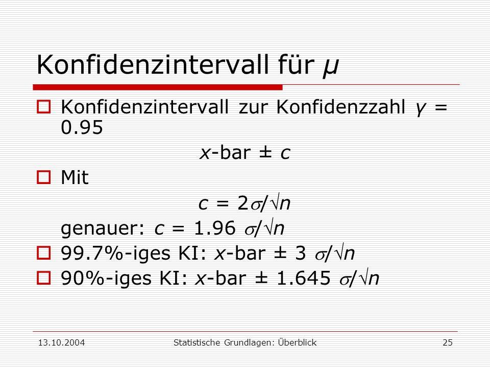 13.10.2004Statistische Grundlagen: Überblick25 Konfidenzintervall für μ Konfidenzintervall zur Konfidenzzahl γ = 0.95 x-bar ± c Mit c = 2/n genauer: c