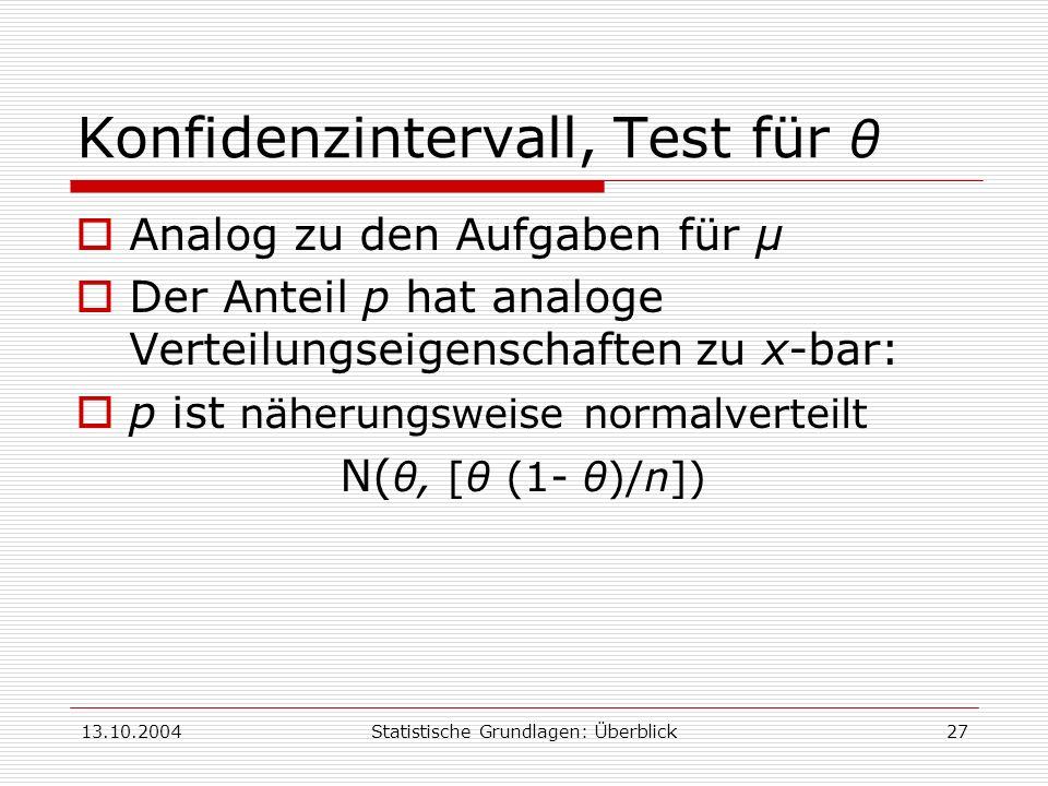 13.10.2004Statistische Grundlagen: Überblick27 Konfidenzintervall, Test für θ Analog zu den Aufgaben für μ Der Anteil p hat analoge Verteilungseigensc