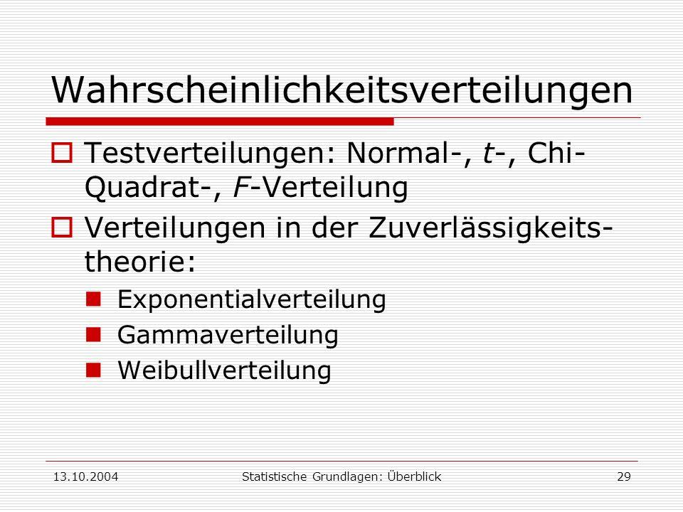 13.10.2004Statistische Grundlagen: Überblick29 Wahrscheinlichkeitsverteilungen Testverteilungen: Normal-, t-, Chi- Quadrat-, F-Verteilung Verteilungen