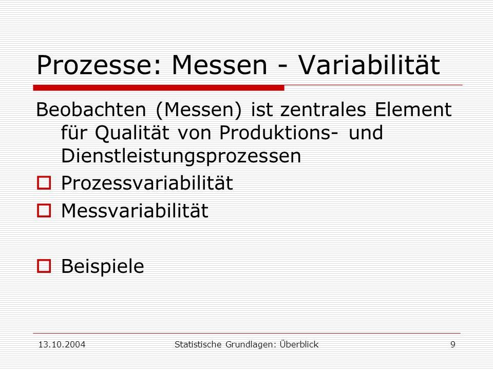 13.10.2004Statistische Grundlagen: Überblick9 Prozesse: Messen - Variabilität Beobachten (Messen) ist zentrales Element für Qualität von Produktions-