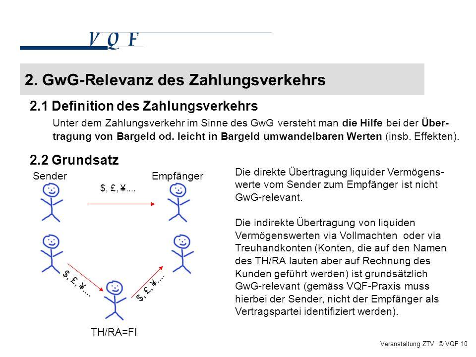 $, £, ¥.... 2. GwG-Relevanz des Zahlungsverkehrs Veranstaltung ZTV © VQF 10 2.1 Definition des Zahlungsverkehrs Unter dem Zahlungsverkehr im Sinne des