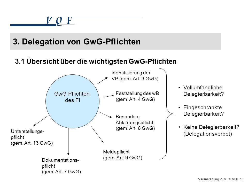 3. Delegation von GwG-Pflichten Veranstaltung ZTV © VQF 13 Vollumfängliche Delegierbarkeit? Eingeschränkte Delegierbarkeit? Keine Delegierbarkeit? (De