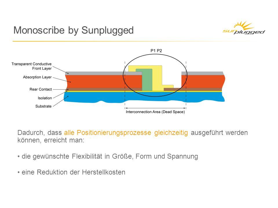 Monoscribe by Sunplugged Dadurch, dass alle Positionierungsprozesse gleichzeitig ausgeführt werden können, erreicht man: die gewünschte Flexibilität in Größe, Form und Spannung eine Reduktion der Herstellkosten