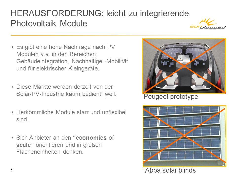 HERAUSFORDERUNG: leicht zu integrierende Photovoltaik Module Es gibt eine hohe Nachfrage nach PV Modulen v.a.