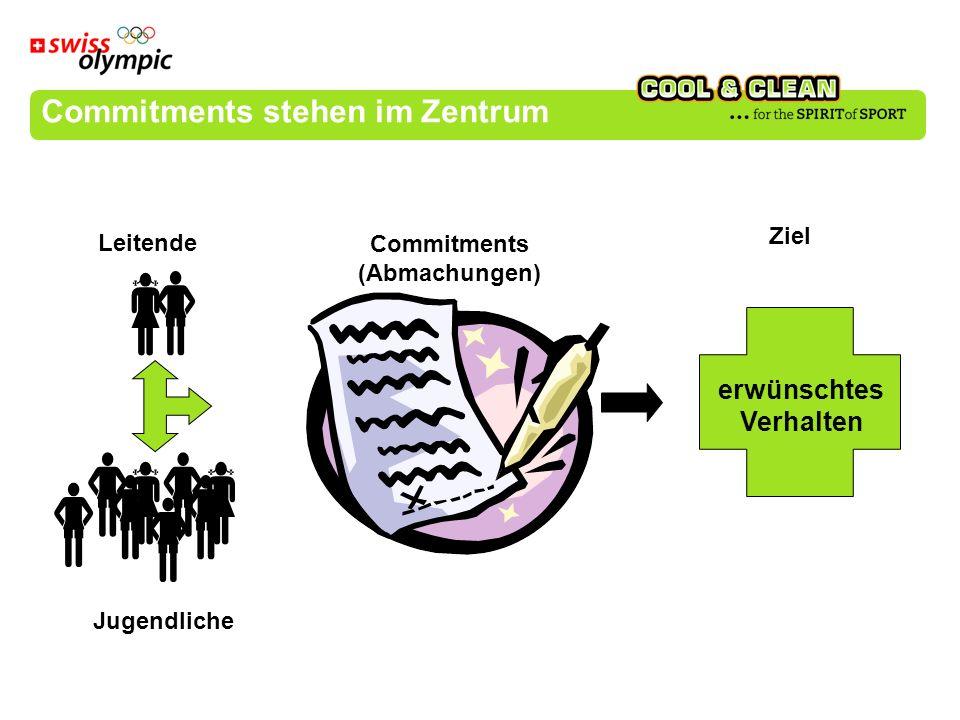 Die 5 Commitments (Abmachungen) 1.Ich will meine Ziele erreichen!.