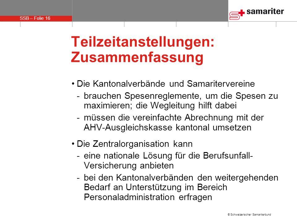 SSB – Folie 16 © Schweizerischer Samariterbund Teilzeitanstellungen: Zusammenfassung Die Kantonalverbände und Samaritervereine -brauchen Spesenreglemente, um die Spesen zu maximieren; die Wegleitung hilft dabei -müssen die vereinfachte Abrechnung mit der AHV-Ausgleichskasse kantonal umsetzen Die Zentralorganisation kann -eine nationale Lösung für die Berufsunfall- Versicherung anbieten -bei den Kantonalverbänden den weitergehenden Bedarf an Unterstützung im Bereich Personaladministration erfragen