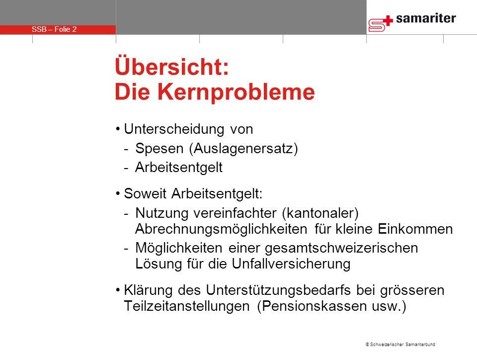 SSB – Folie 2 © Schweizerischer Samariterbund Übersicht: Die Kernprobleme Unterscheidung von -Spesen (Auslagenersatz) -Arbeitsentgelt Soweit Arbeitsen