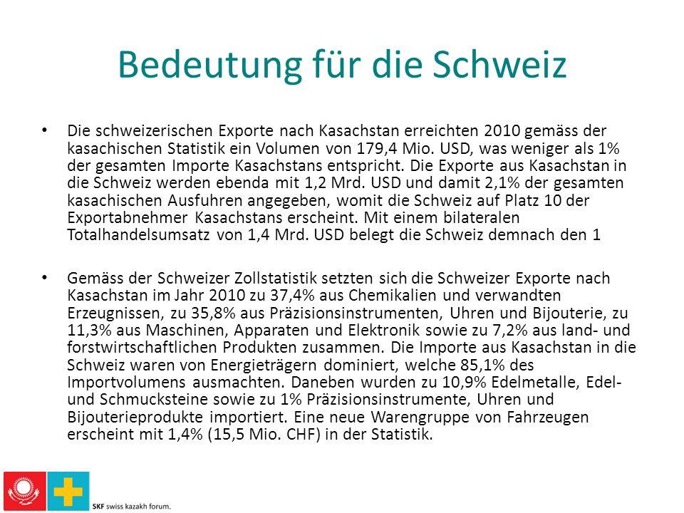 Bedeutung für die Schweiz Die schweizerischen Exporte nach Kasachstan erreichten 2010 gemäss der kasachischen Statistik ein Volumen von 179,4 Mio. USD
