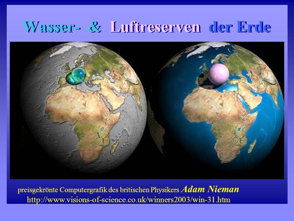 Wasser- & Luftreserven der Erde Wasser- & Luftreserven der Erde preisgekrönte Computergrafik des britischen Physikers Adam Nieman http://www.visions-o