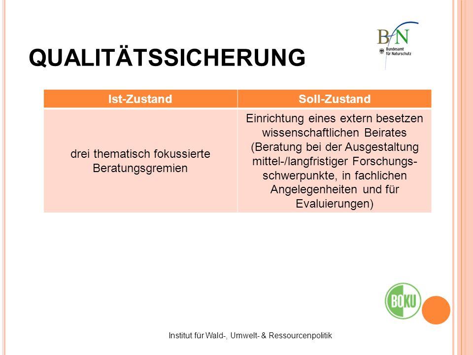 Institut für Wald-, Umwelt- & Ressourcenpolitik QUALITÄTSSICHERUNG Ist-ZustandSoll-Zustand drei thematisch fokussierte Beratungsgremien Einrichtung ei