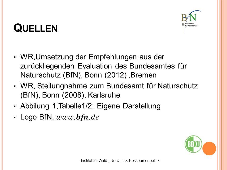 Q UELLEN WR,Umsetzung der Empfehlungen aus der zurückliegenden Evaluation des Bundesamtes für Naturschutz (BfN), Bonn (2012),Bremen WR, Stellungnahme