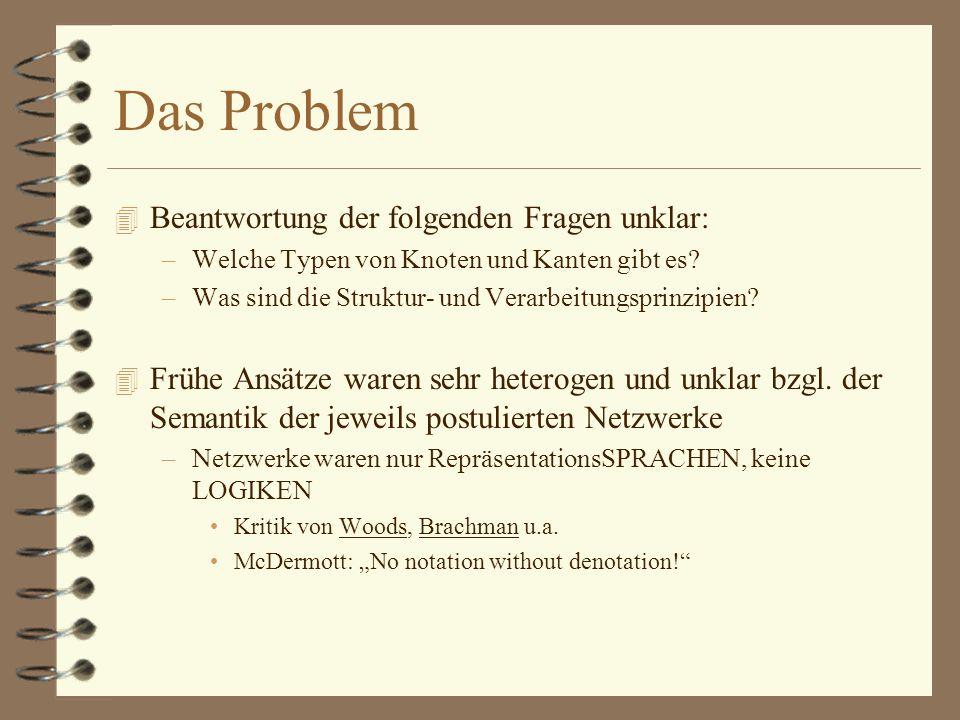 Das Problem 4 Beantwortung der folgenden Fragen unklar: –Welche Typen von Knoten und Kanten gibt es.