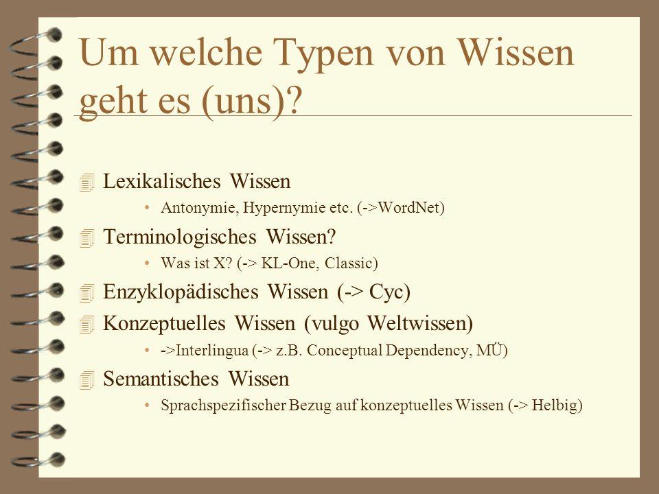 Um welche Typen von Wissen geht es (uns). 4 Lexikalisches Wissen Antonymie, Hypernymie etc.