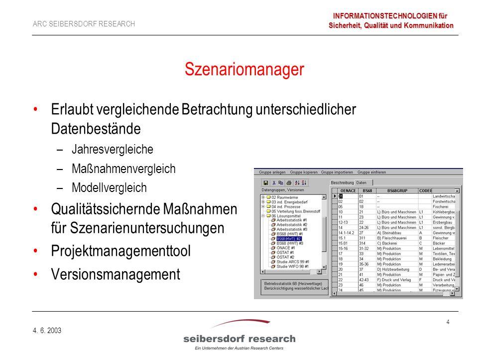 4 ARC SEIBERSDORF RESEARCH INFORMATIONSTECHNOLOGIEN für Sicherheit, Qualität und Kommunikation 4.