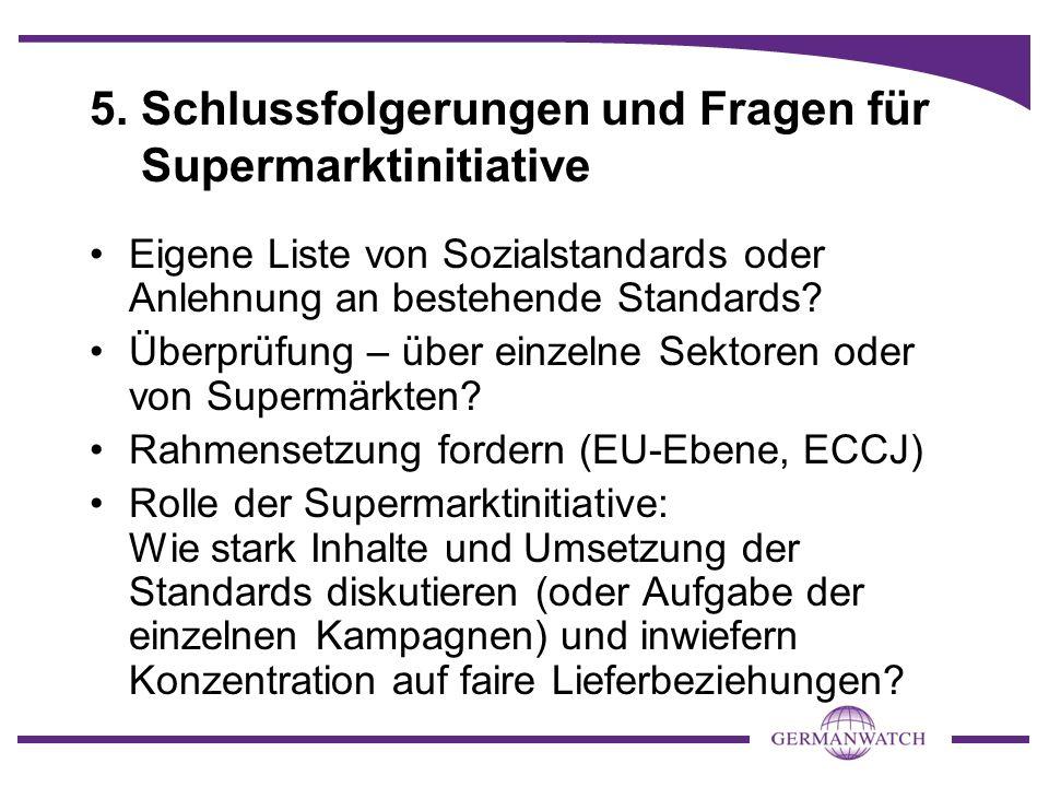 5. Schlussfolgerungen und Fragen für Supermarktinitiative Eigene Liste von Sozialstandards oder Anlehnung an bestehende Standards? Überprüfung – über