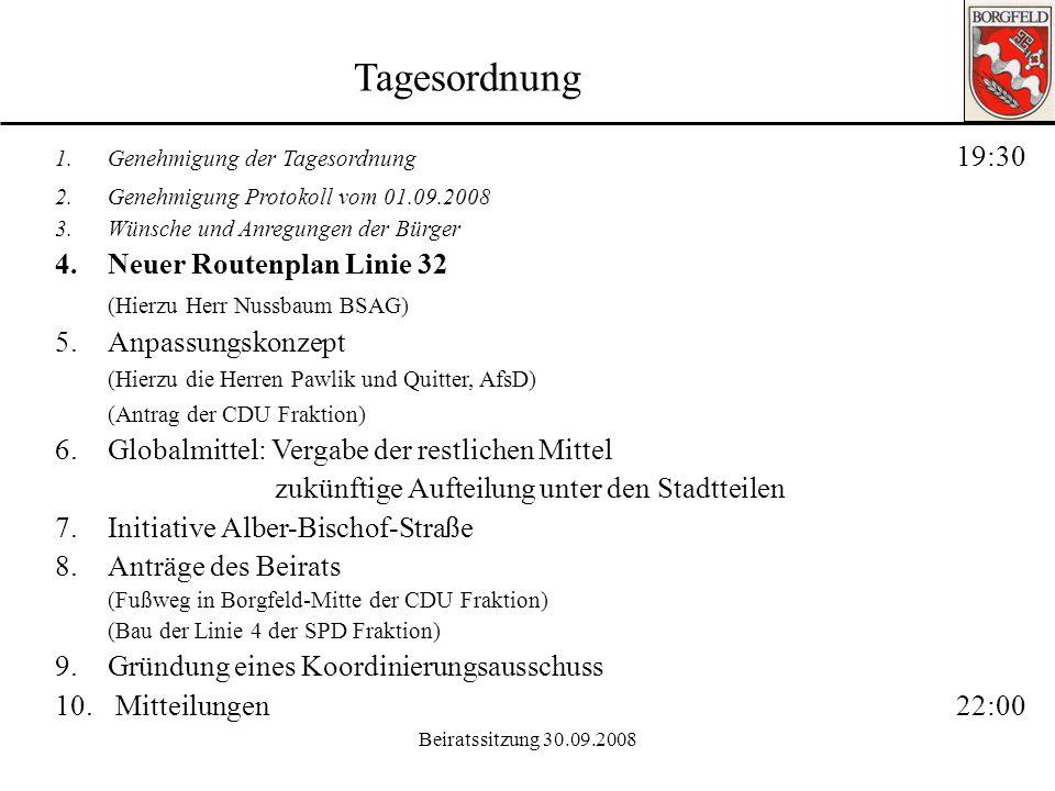 Beiratssitzung 30.09.2008 Tagesordnung 1.Genehmigung der Tagesordnung19:30 2.Genehmigung Protokoll vom 01.09.2008 3.Wünsche und Anregungen der Bürger