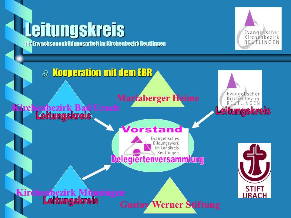 Leitungskreis für Erwachsenenbildungsarbeit im Kirchenbezirk Reutlingen b Kooperation mit dem EBR Kirchenbezirk Bad Urach Kirchenbezirk Münsingen Gust