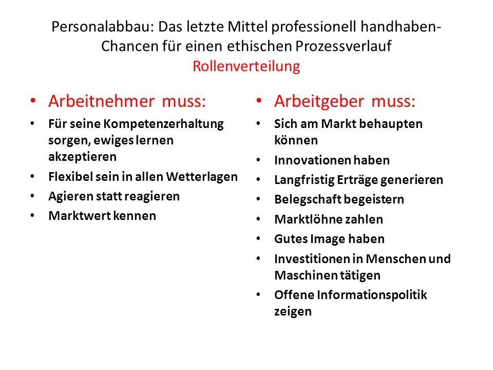 Personalabbau: Das letzte Mittel professionell handhaben- Chancen für einen ethischen Prozessverlauf Rollenverteilung Arbeitnehmer muss: Für seine Kom