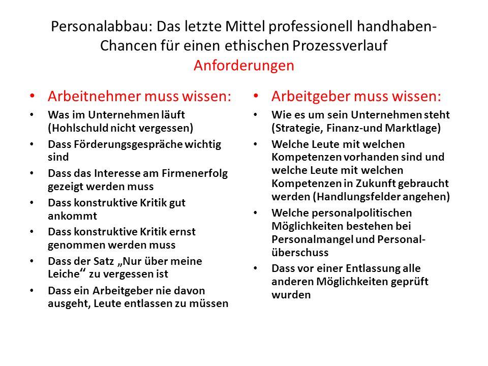Personalabbau: Das letzte Mittel professionell handhaben- Chancen für einen ethischen Prozessverlauf Anforderungen Arbeitnehmer muss wissen: Was im Un