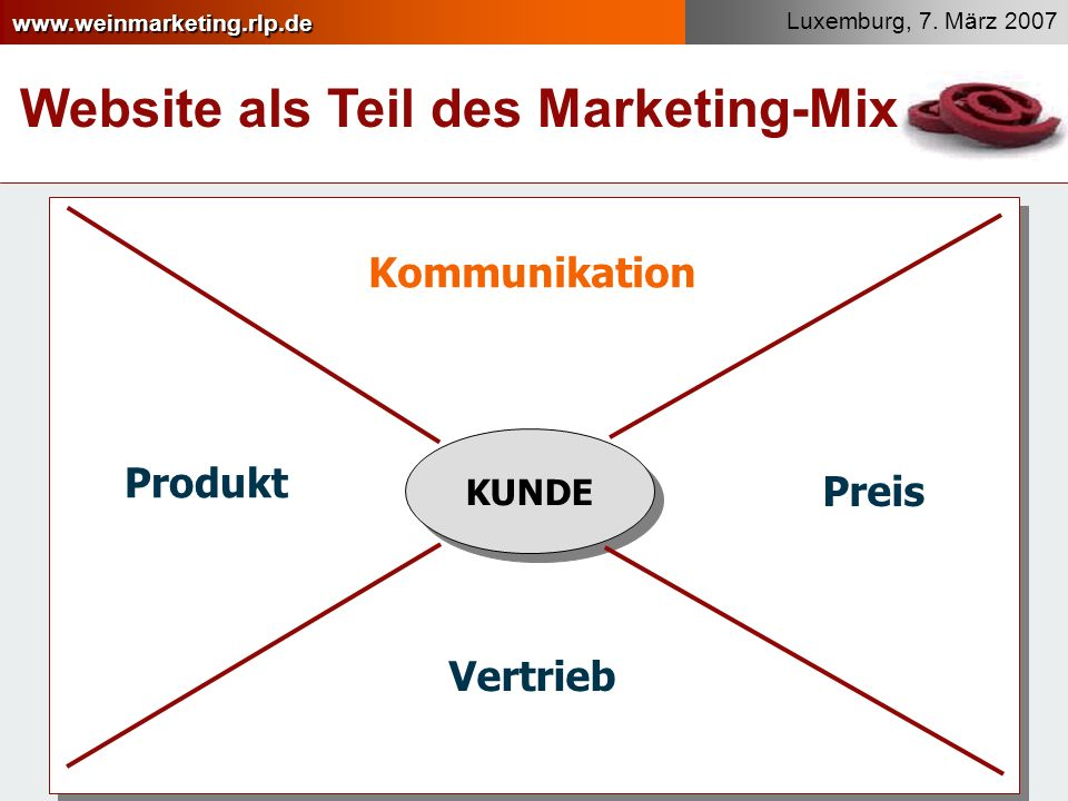 www.weinmarketing.rlp.de Luxemburg, 7.