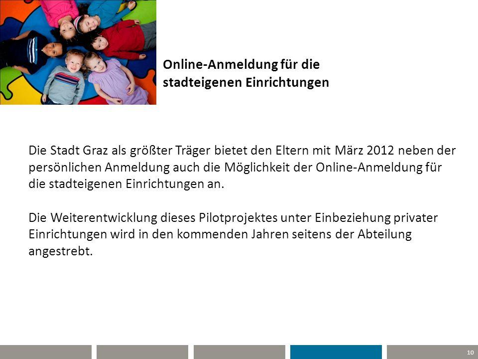 10 Online-Anmeldung für die stadteigenen Einrichtungen Die Stadt Graz als größter Träger bietet den Eltern mit März 2012 neben der persönlichen Anmeld