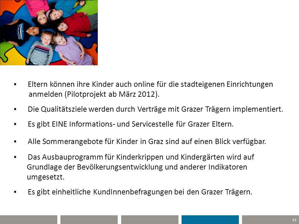 13 Eltern können ihre Kinder auch online für die stadteigenen Einrichtungen anmelden (Pilotprojekt ab März 2012). Die Qualitätsziele werden durch Vert