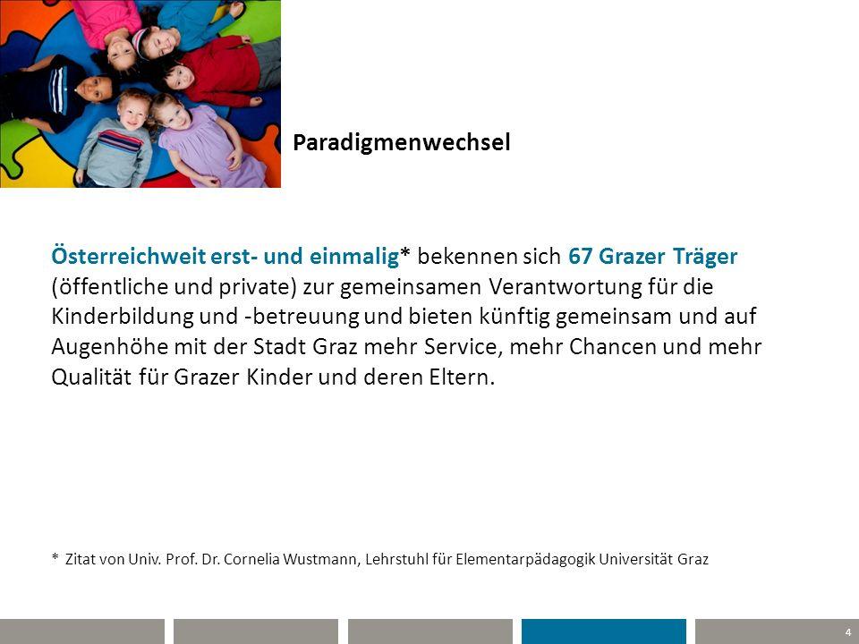 5 Qualitätsziele * 1.Die Stadt Graz garantiert ausreichend Plätze für Grazer Kinder auf Basis der Empfehlung des Europäischen Rats (Barcelona-Ziel).