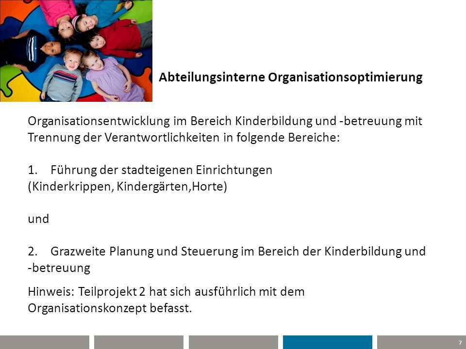 7 Abteilungsinterne Organisationsoptimierung Organisationsentwicklung im Bereich Kinderbildung und -betreuung mit Trennung der Verantwortlichkeiten in