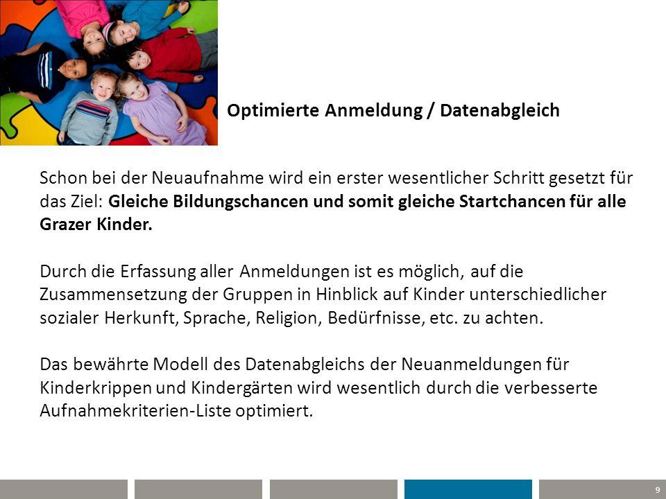 10 Online-Anmeldung für die stadteigenen Einrichtungen Die Stadt Graz als größter Träger bietet den Eltern mit März 2012 neben der persönlichen Anmeldung auch die Möglichkeit der Online-Anmeldung für die stadteigenen Einrichtungen an.