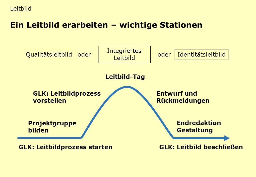 LB 5 ein Leitbild erarbeiten Stationen Projektgruppe bilden Leitbild Leitbild-Tag GLK: Leitbildprozess startenGLK: Leitbild beschließen Entwurf und Rü
